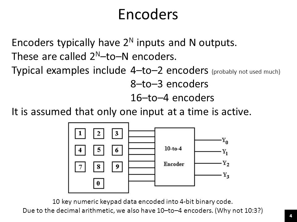 4 Encoders typically have 2 N inputs and N outputs. These are called 2 N –to–N encoders. Typical examples include 4–to–2 encoders (probably not used m