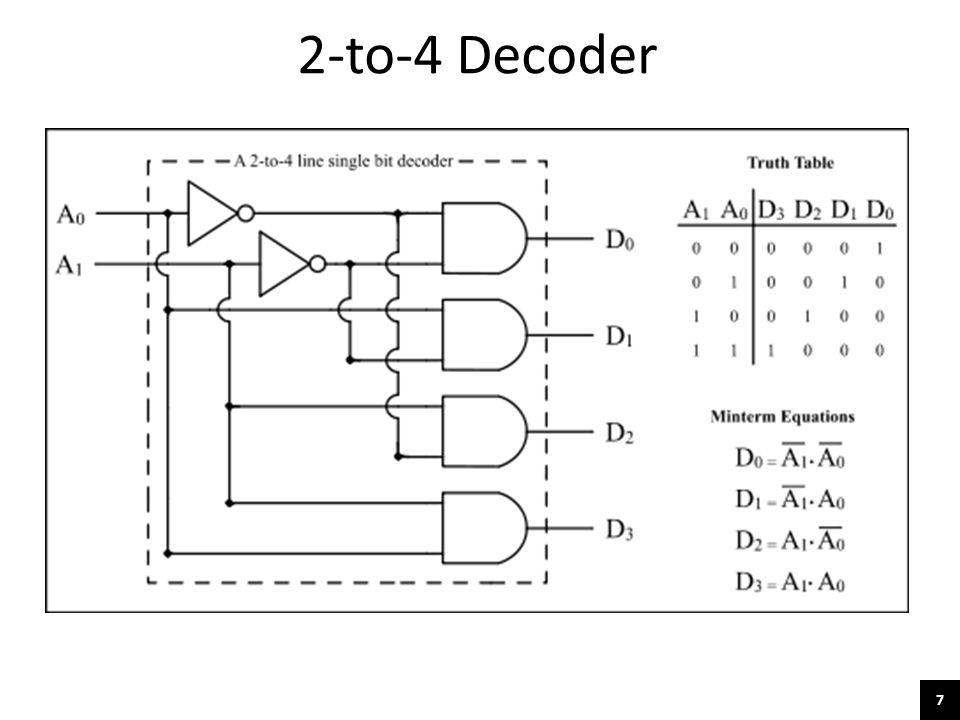 7 2-to-4 Decoder