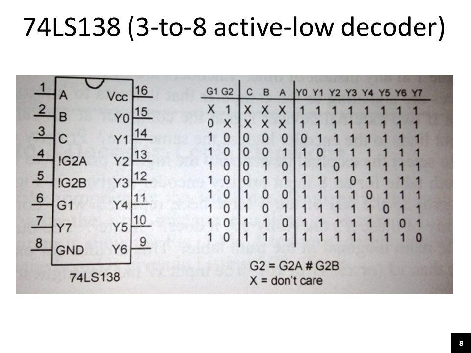 8 74LS138 (3-to-8 active-low decoder)