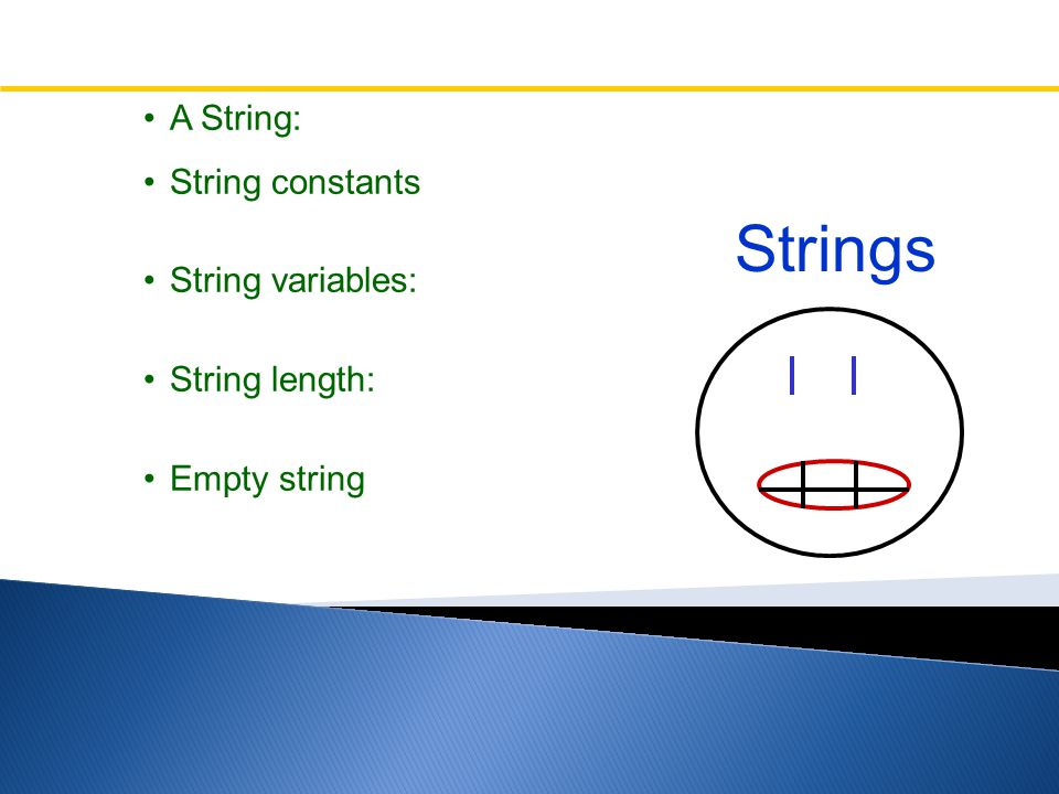 A String: String constants String variables: String length: Empty string Strings