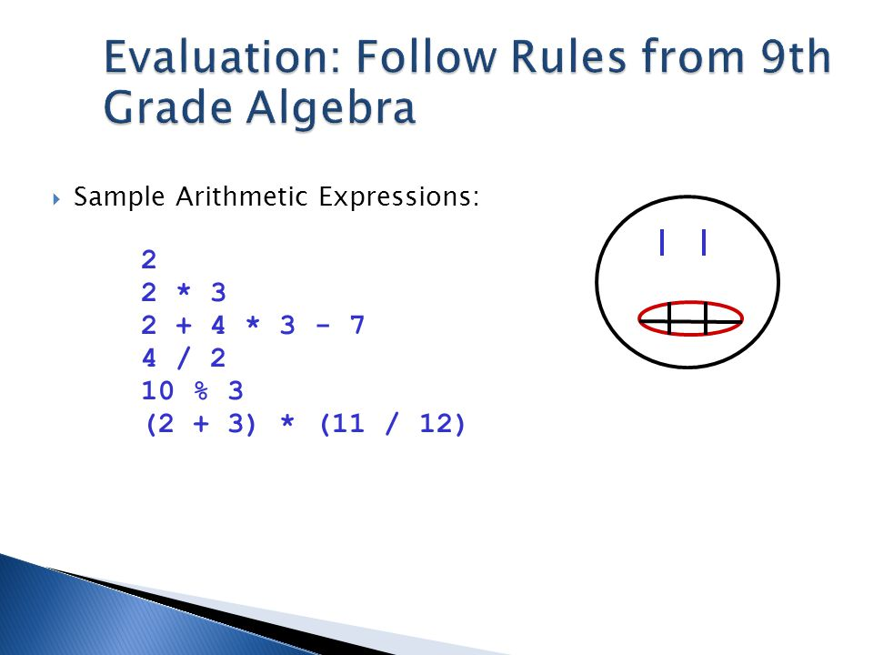  Sample Arithmetic Expressions: 2 2 * 3 2 + 4 * 3 - 7 4 / 2 10 % 3 (2 + 3) * (11 / 12)