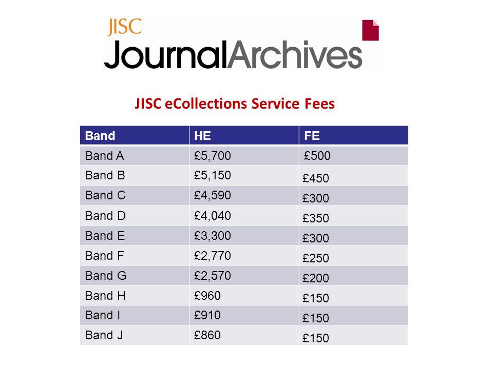 BandHEFE Band A£5,700£500 Band B£5,150 £450 Band C£4,590 £300 Band D£4,040 £350 Band E£3,300 £300 Band F£2,770 £250 Band G£2,570 £200 Band H£960 £150 Band I£910 £150 Band J£860 £150 JISC eCollections Service Fees