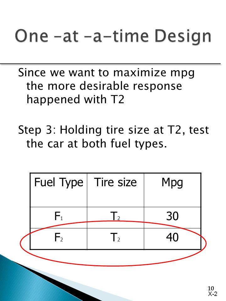 10 Since we want to maximize mpg the more desirable response happened with T2 Step 3: Holding tire size at T2, test the car at both fuel types. Fuel T