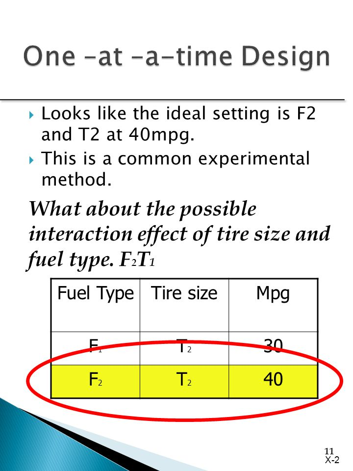 11  Looks like the ideal setting is F2 and T2 at 40mpg.  This is a common experimental method. Fuel TypeTire sizeMpg F1F1 T2T2 30 F2F2 T2T2 40 What