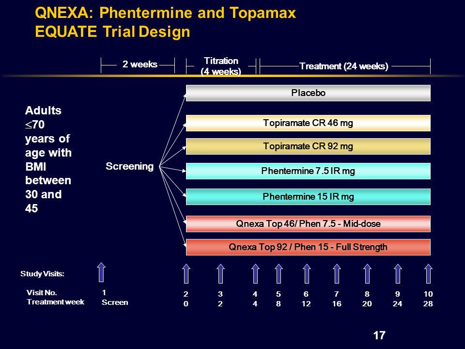 17 Screening Study Visits: Visit No. Treatment week 2 weeks 1 Screen Qnexa Top 92 / Phen 15 - Full Strength Phentermine 7.5 IR mg Topiramate CR 92 mg