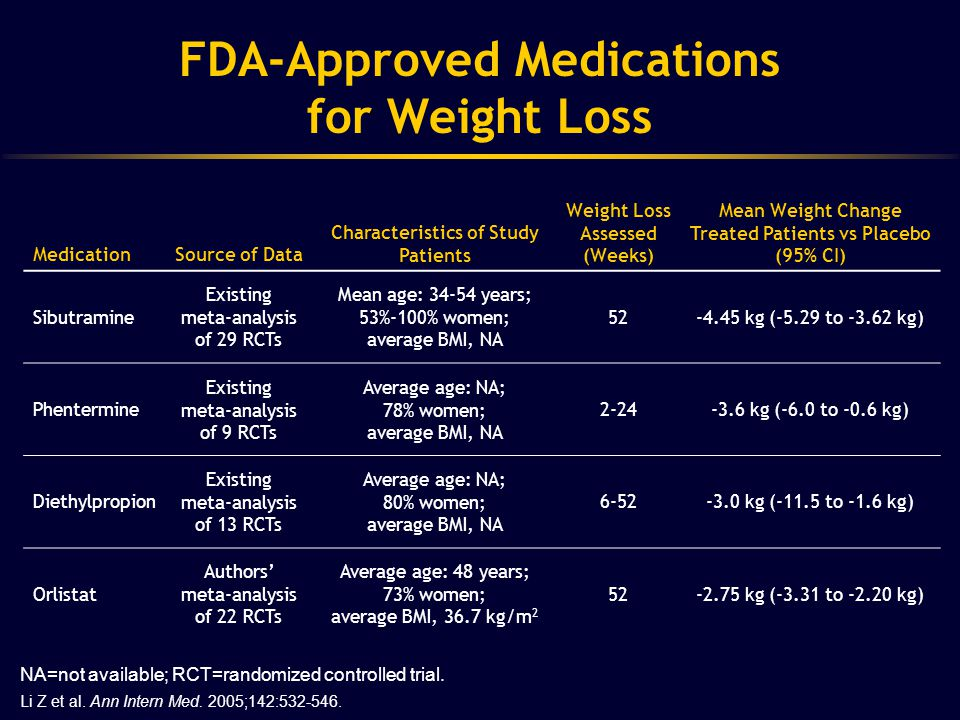 3 FDA-Approved Medications for Weight Loss MedicationSource of Data Characteristics of Study Patients Weight Loss Assessed (Weeks) Mean Weight Change
