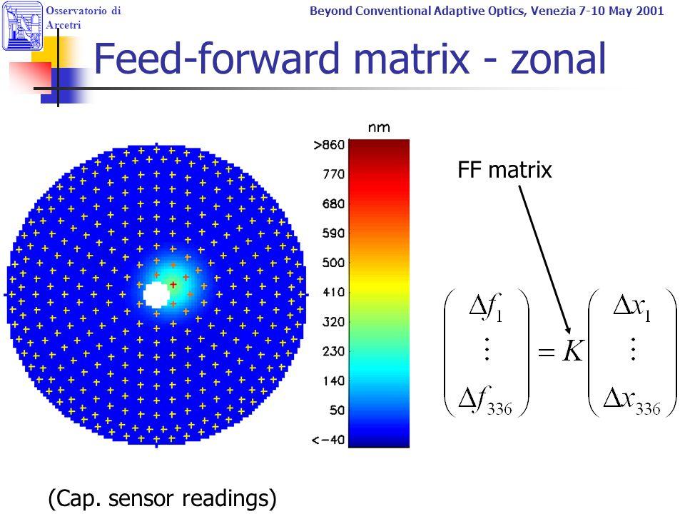 Osservatorio di Arcetri Beyond Conventional Adaptive Optics, Venezia 7-10 May 2001 Feed-forward matrix - zonal FF matrix (Cap. sensor readings)