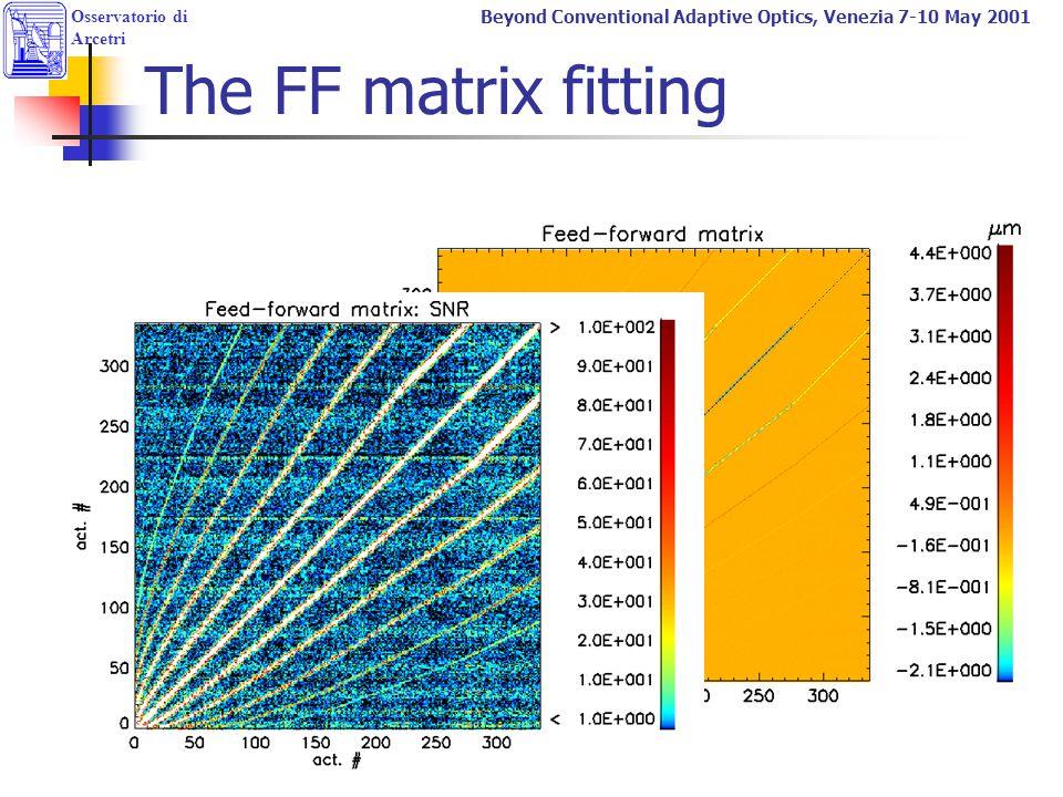 Osservatorio di Arcetri Beyond Conventional Adaptive Optics, Venezia 7-10 May 2001 The FF matrix fitting