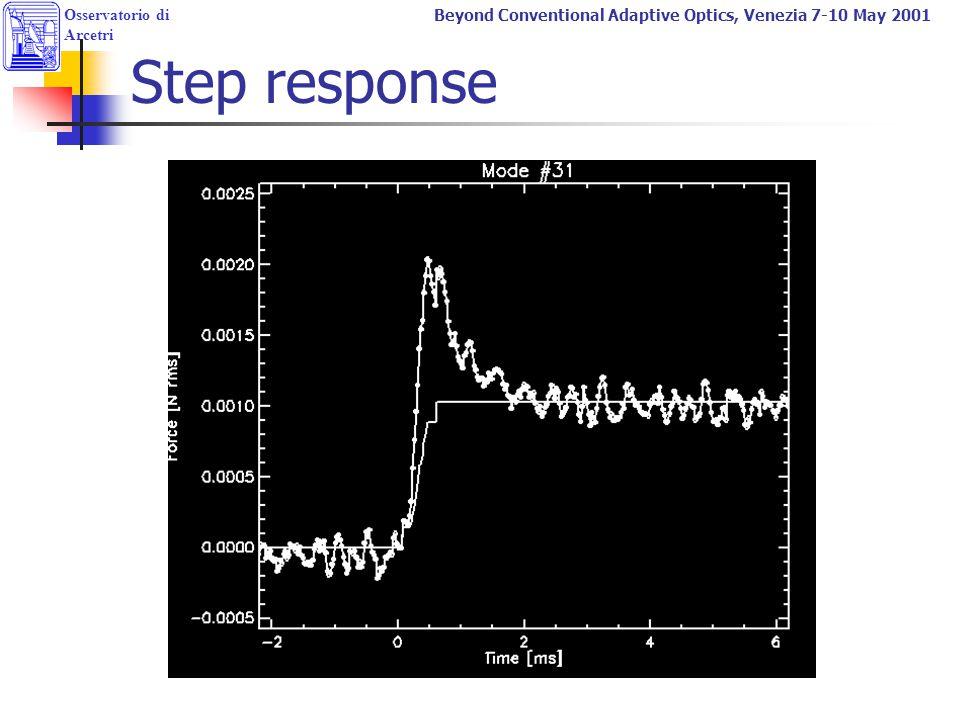 Osservatorio di Arcetri Beyond Conventional Adaptive Optics, Venezia 7-10 May 2001 Step response