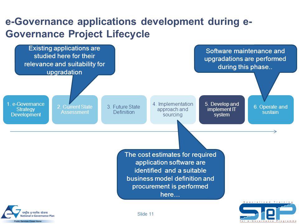 Slide 11 e-Governance applications development during e- Governance Project Lifecycle 1. e-Governance Strategy Development 2. Current State Assessment