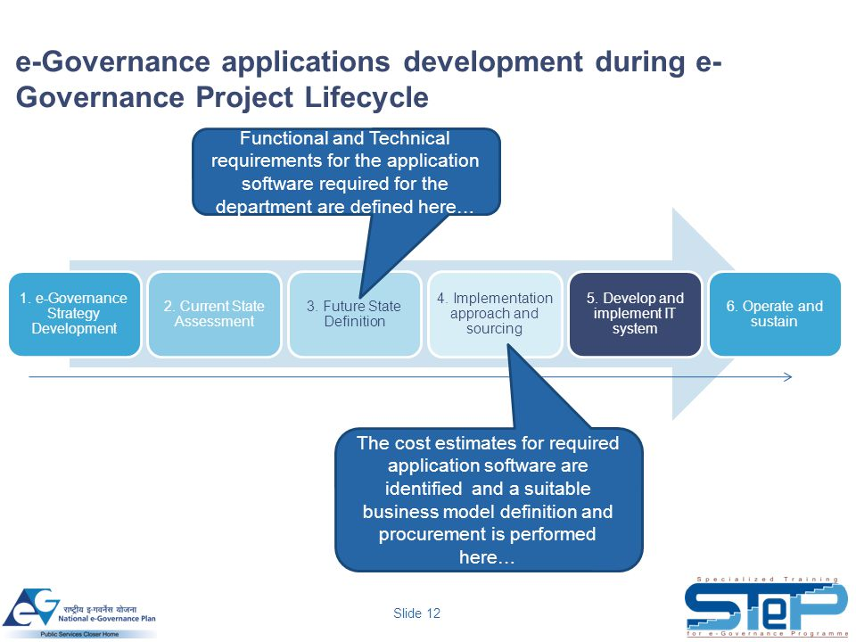 Slide 12 e-Governance applications development during e- Governance Project Lifecycle 1. e-Governance Strategy Development 2. Current State Assessment