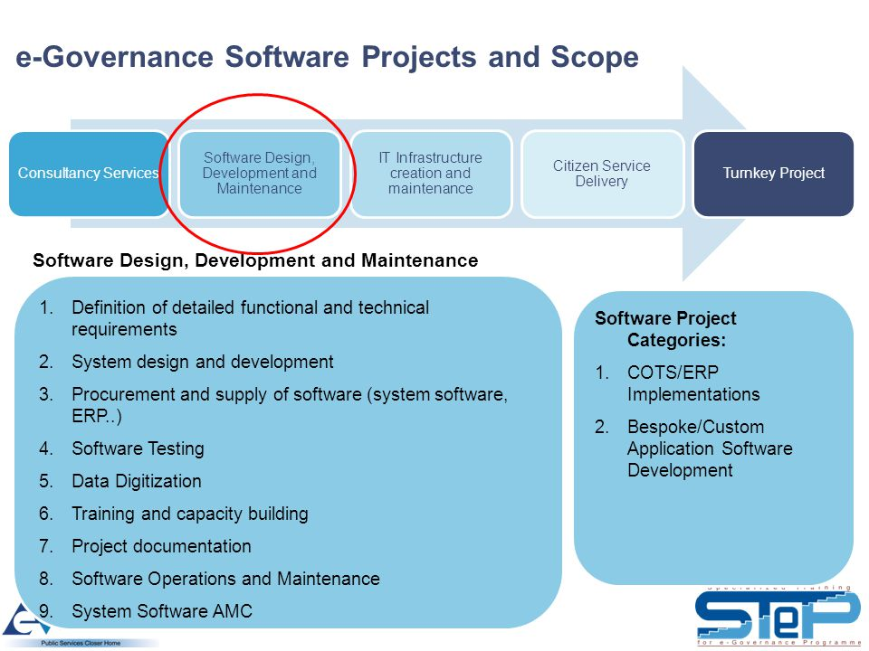 Slide 13 e-Governance Software Projects and Scope Consultancy Services Software Design, Development and Maintenance IT Infrastructure creation and maintenance Citizen Service Delivery Turnkey Project Software Design, Development and Maintenance 1.Definition of detailed functional and technical requirements 2.System design and development 3.Procurement and supply of software (system software, ERP..) 4.Software Testing 5.Data Digitization 6.Training and capacity building 7.Project documentation 8.Software Operations and Maintenance 9.System Software AMC Software Project Categories: 1.COTS/ERP Implementations 2.Bespoke/Custom Application Software Development
