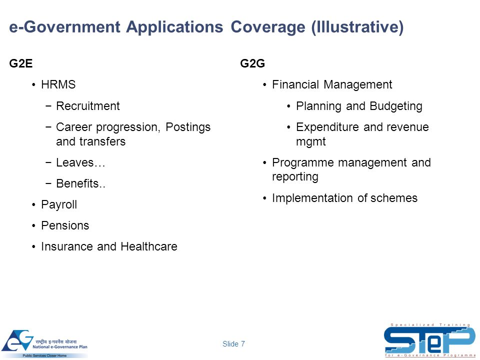 Slide 7 G2E HRMS −Recruitment −Career progression, Postings and transfers −Leaves… −Benefits.. Payroll Pensions Insurance and Healthcare G2G Financial
