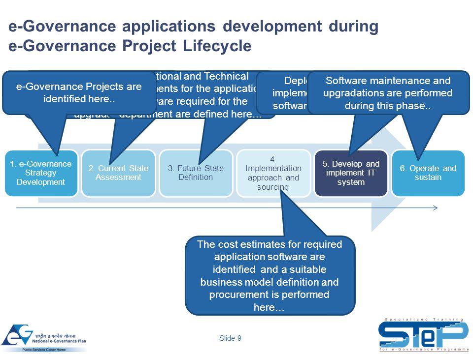 Slide 9 e-Governance applications development during e-Governance Project Lifecycle 1. e-Governance Strategy Development 2. Current State Assessment 3
