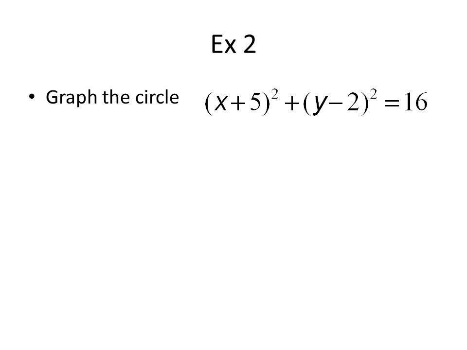 Ex 2 Graph the circle