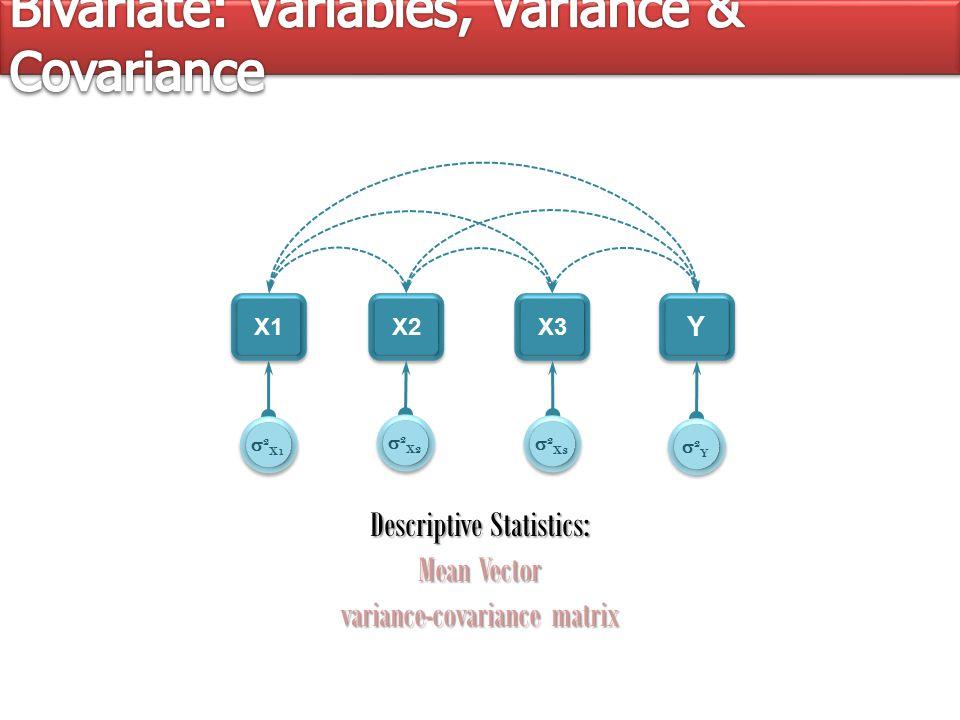 Y Y X1 X2 X3 Descriptive Statistics: Mean Vector variance-covariance matrix  2 X1  2 X2  2 X3 2Y2Y 2Y2Y