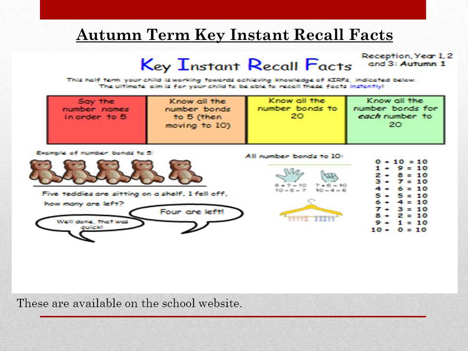Autumn Term Key Instant Recall Facts These are available on the school website.