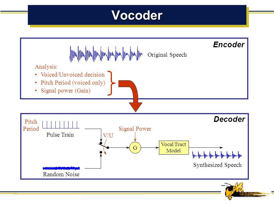 Encoded stream LP Coefficients Pitch&VoicingEnergy 0414853 - The remaining 1 bit is for synchronization LP Coefficients: Levinson-Durbin Recursion Pit