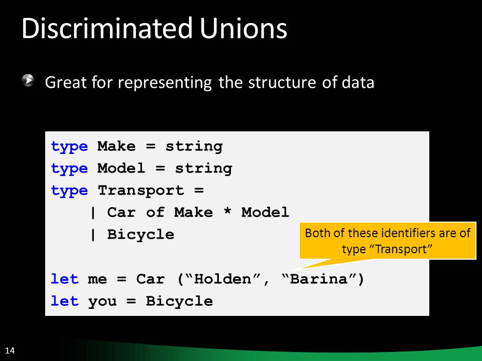 14 Discriminated Unions Great for representing the structure of data type Make = string type Model = string type Transport = | Car of Make * Model | Bicycle let me = Car ( Holden , Barina ) let you = Bicycle Both of these identifiers are of type Transport