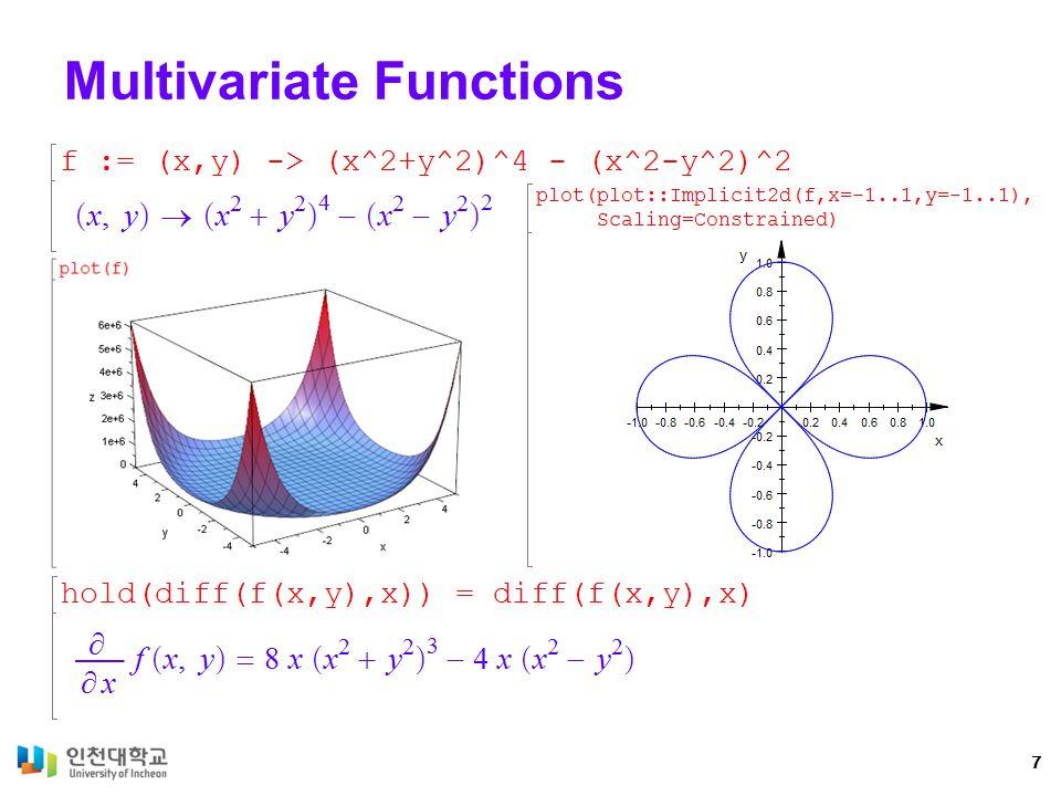 Multivariate Functions (cont.) 8 Partial Derivatives on x and y Partial Derivatives on 1 st variable Partial Derivatives on 1 st and 2 nd variables