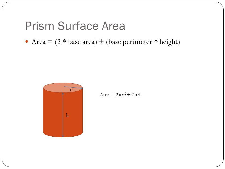 Prism Surface Area Area = (2 * base area) + (base perimeter * height) r h Area = 2 π r 2 + 2 π rh