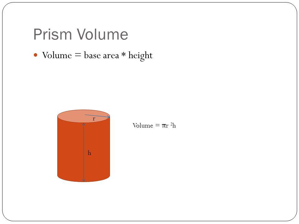 Prism Volume Volume = base area * height r h Volume = π r 2 h