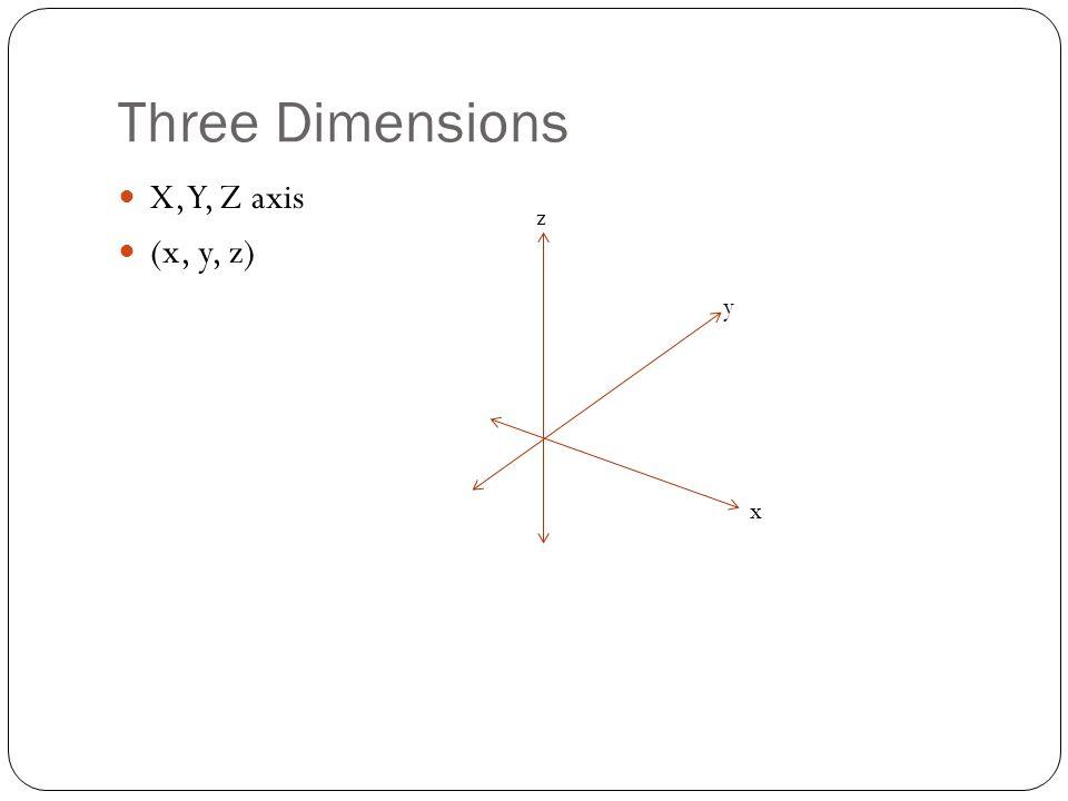 Three Dimensions X, Y, Z axis (x, y, z) z x y