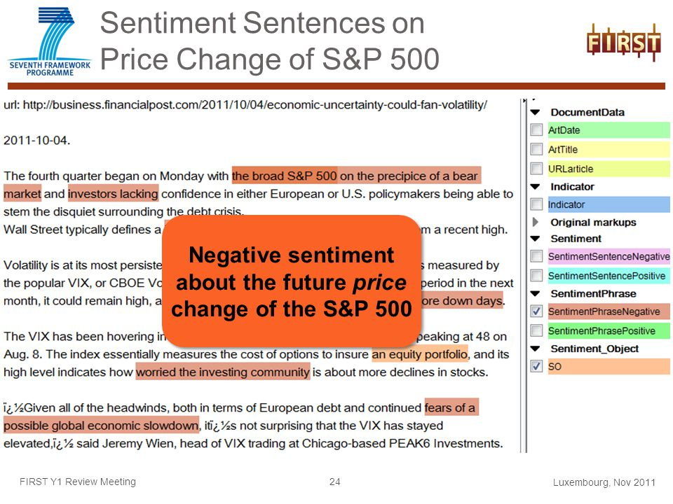 Sentiment Sentences on Price Change of S&P 500 Luxembourg, Nov 2011 FIRST Y1 Review Meeting 24 Negative sentiment about the future price change of the S&P 500