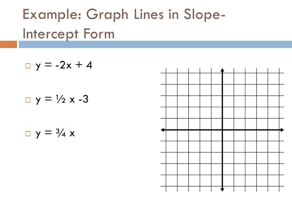Example: Graph Lines in Slope- Intercept Form  y = -2x + 4  y = ½ x -3  y = ¾ x
