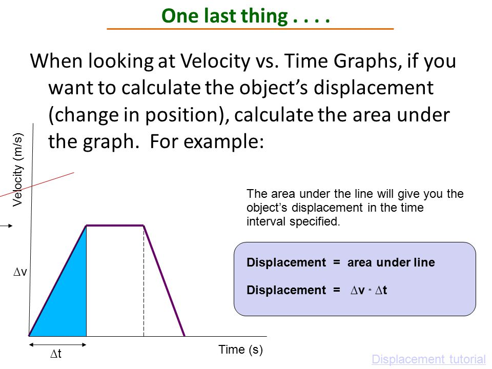 One last thing....When looking at Velocity vs.