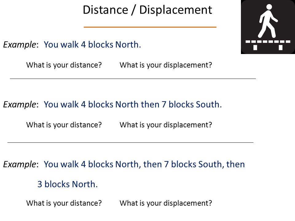 Distance / Displacement Example: You walk 4 blocks North.