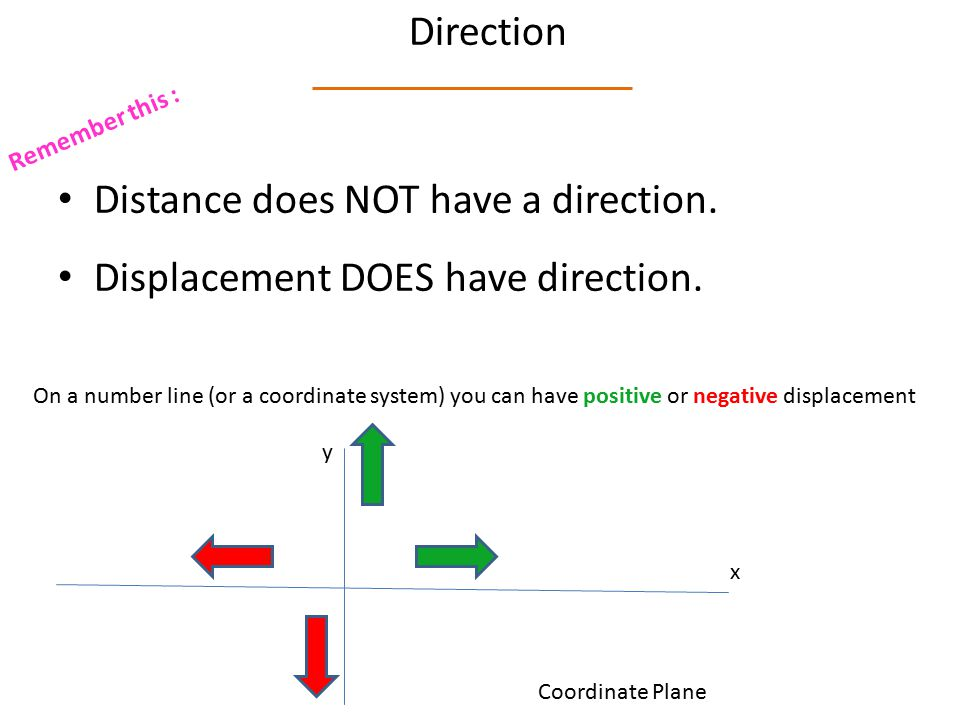 Direction Distance does NOT have a direction.Displacement DOES have direction.