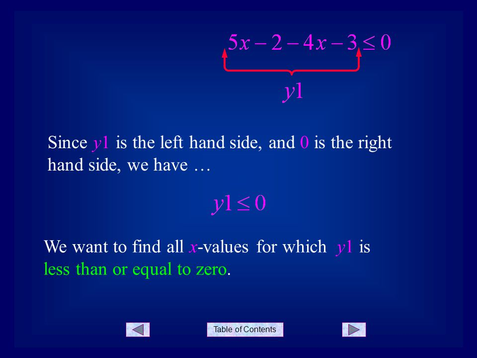 Table of Contents Since y1 is the left hand side, and 0 is the right hand side, we have … We want to find all x-values for which y1 is less than or equal to zero.