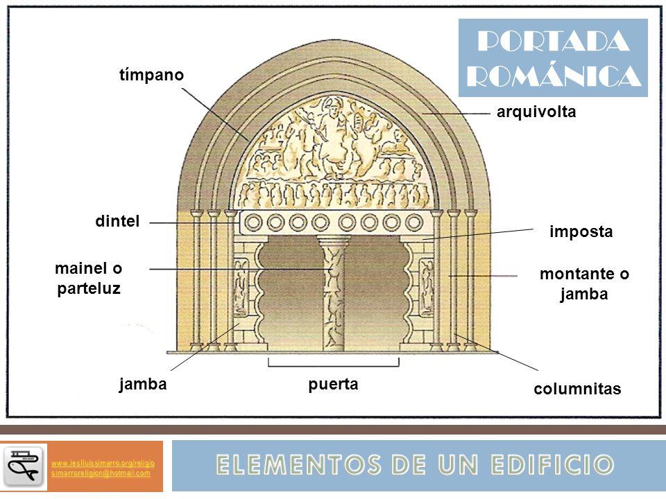 PORTADA ROMÁNICA imposta columnitas jamba montante o jamba arquivolta tímpano dintel mainel o parteluz puerta