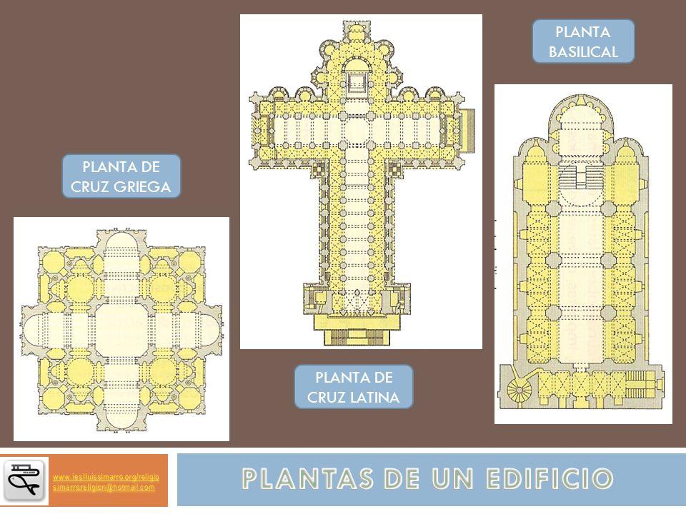 PLANTA BASILICAL PLANTA DE CRUZ GRIEGA PLANTA DE CRUZ LATINA