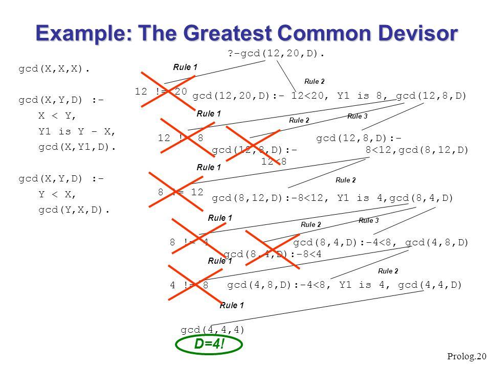Prolog.20 Example: The Greatest Common Devisor gcd(X,X,X). gcd(X,Y,D) :- X < Y, Y1 is Y - X, gcd(X,Y1,D). gcd(X,Y,D) :- Y < X, gcd(Y,X,D). ?-gcd(12,20