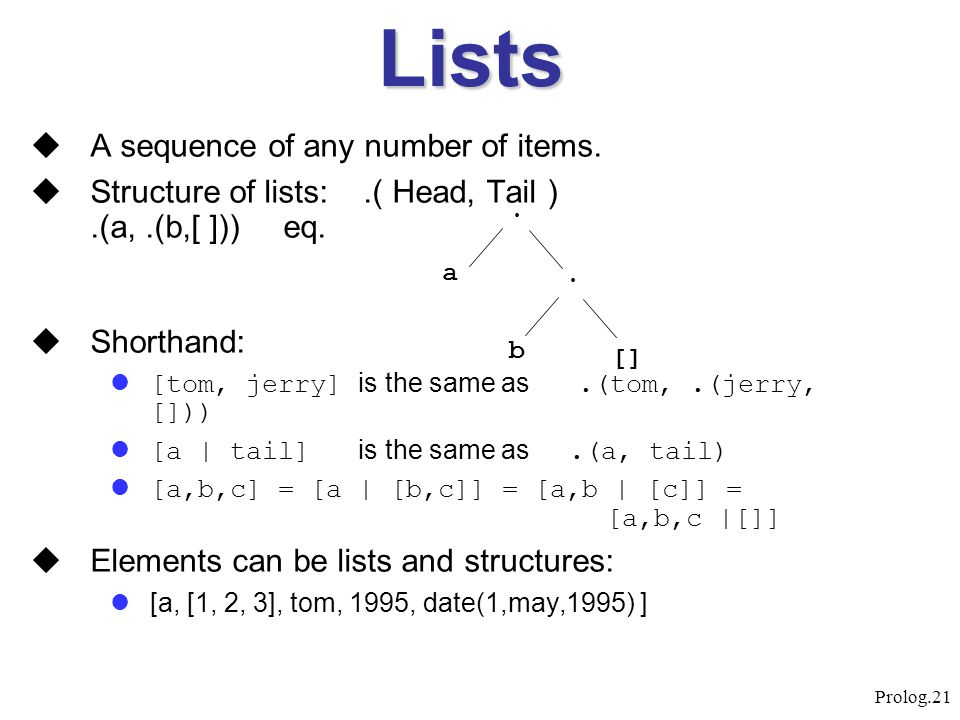 Prolog.21  A sequence of any number of items.  Structure of lists:.( Head, Tail ).(a,.(b,[ ])) eq.  Shorthand: [tom, jerry] is the same as.(tom,.(j
