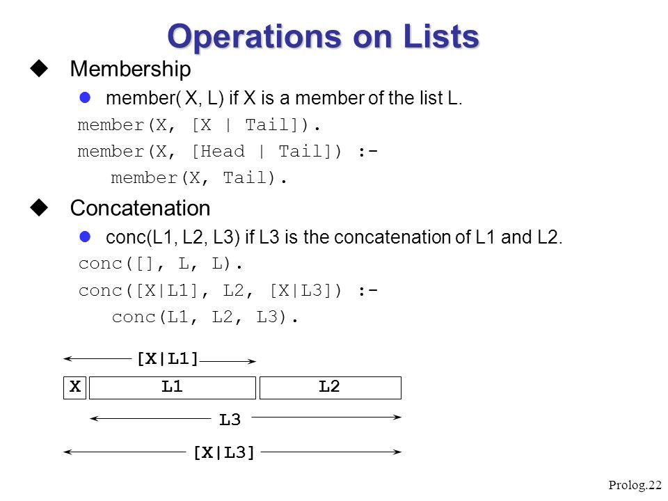 Prolog.22 Operations on Lists  Membership member( X, L) if X is a member of the list L. member(X, [X   Tail]). member(X, [Head   Tail]) :- member(X,
