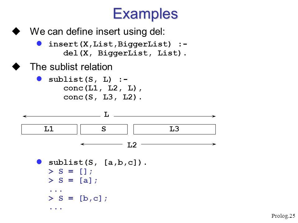 Prolog.25  We can define insert using del: insert(X,List,BiggerList) :- del(X, BiggerList, List).  The sublist relation sublist(S, L) :- conc(L1, L2