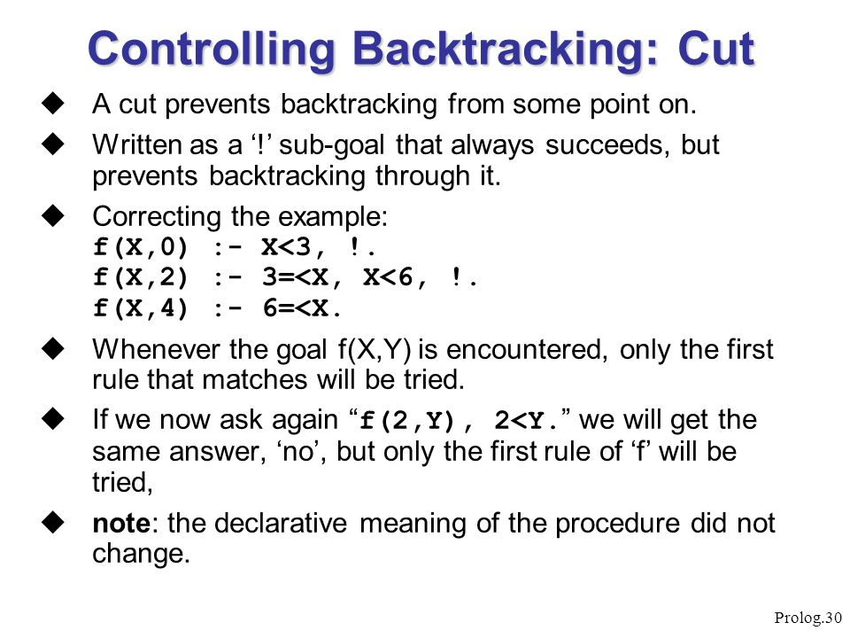 Prolog.30  A cut prevents backtracking from some point on.  Written as a '!' sub-goal that always succeeds, but prevents backtracking through it. 