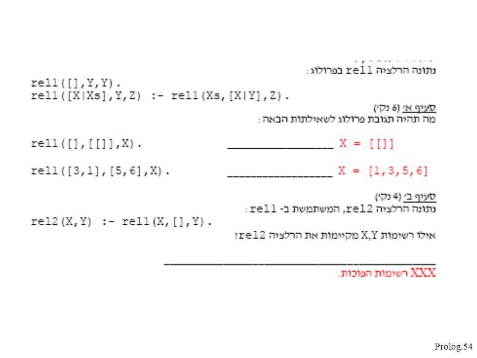 Prolog.54