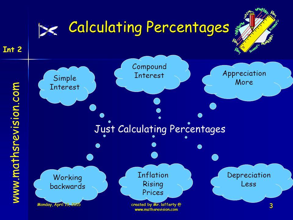 www.mathsrevision.com Int 2 Calculating Percentages Just Calculating Percentages Simple Interest Compound Interest Appreciation More Depreciation Less