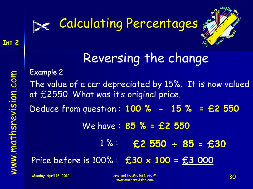 www.mathsrevision.com Int 2 Calculating Percentages Example 2 The value of a car depreciated by 15%. It is now valued at £2550. What was it's original