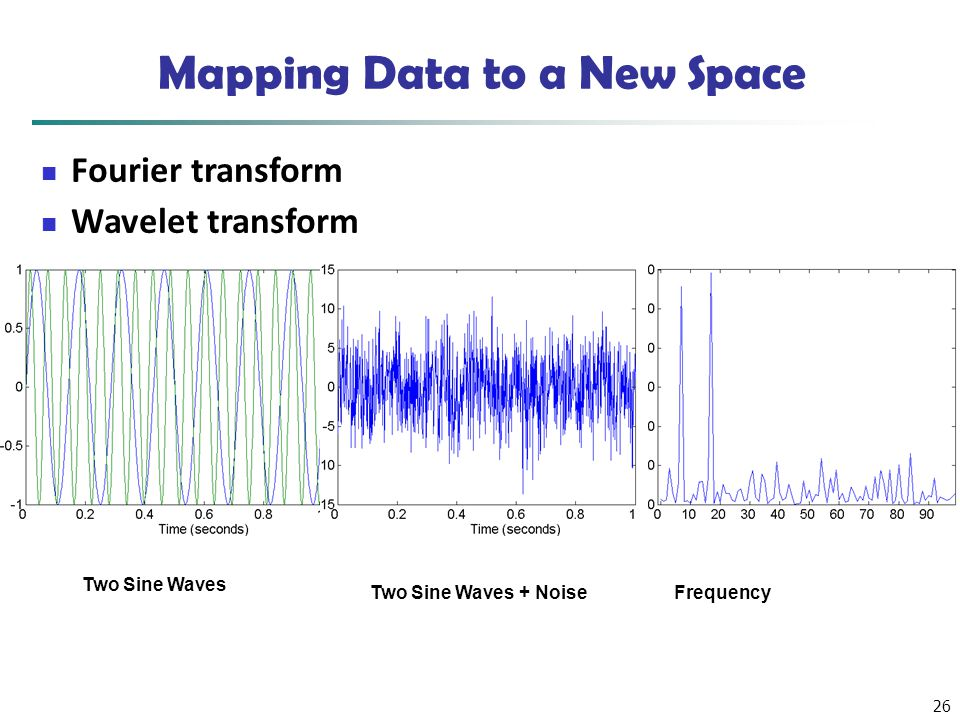 26 Mapping Data to a New Space Two Sine Waves Two Sine Waves + NoiseFrequency Fourier transform Wavelet transform