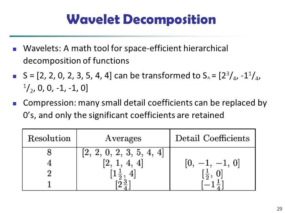 29 Wavelet Decomposition Wavelets: A math tool for space-efficient hierarchical decomposition of functions S = [2, 2, 0, 2, 3, 5, 4, 4] can be transfo