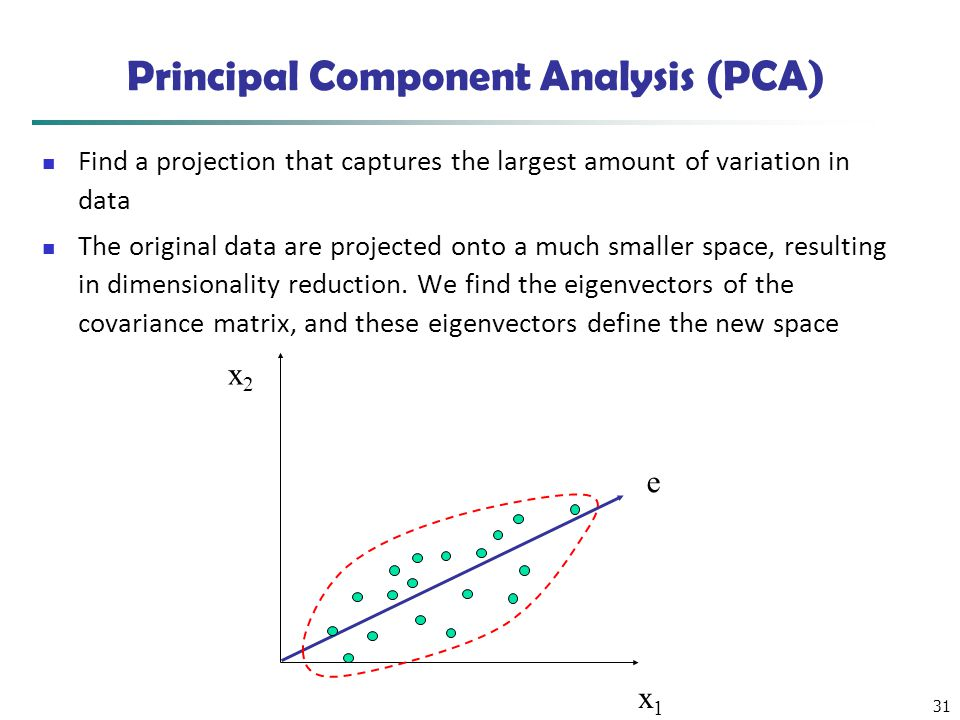 31 x2x2 x1x1 e Principal Component Analysis (PCA) Find a projection that captures the largest amount of variation in data The original data are projec