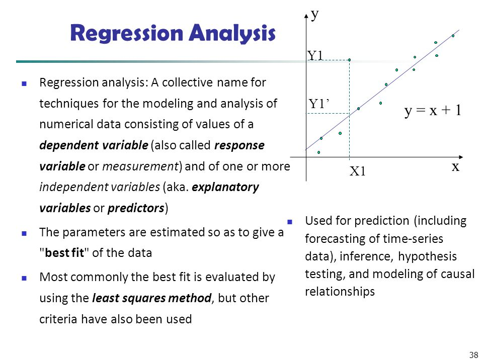 38 Regression Analysis Regression analysis: A collective name for techniques for the modeling and analysis of numerical data consisting of values of a