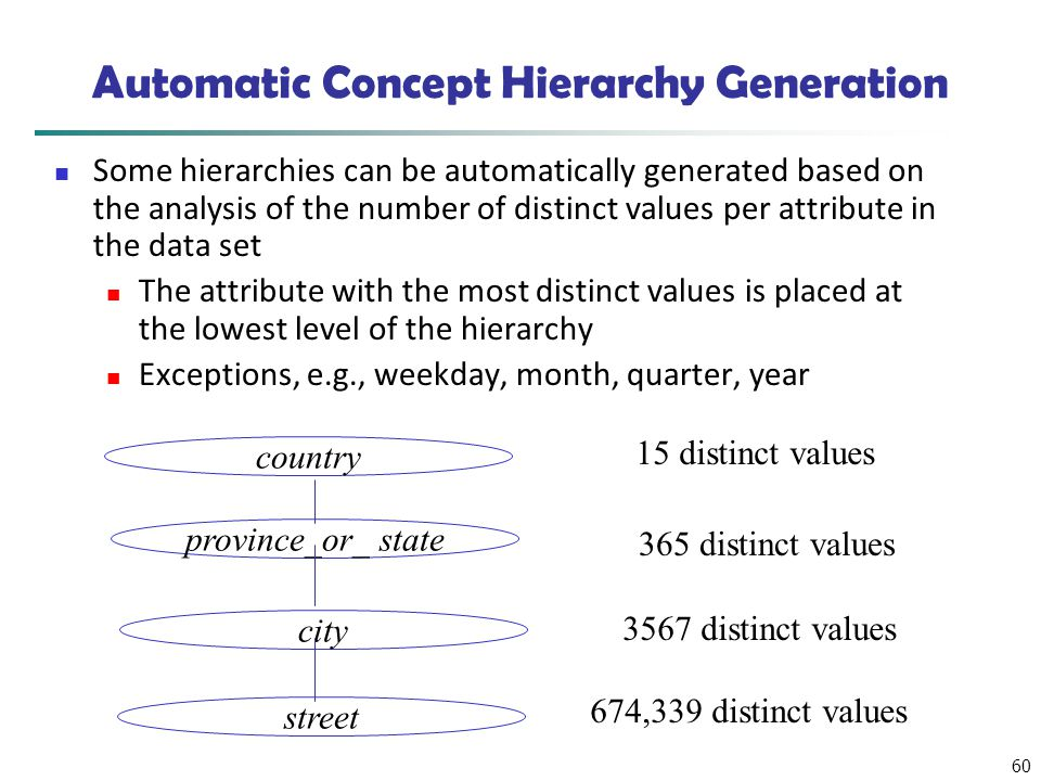 60 Automatic Concept Hierarchy Generation Some hierarchies can be automatically generated based on the analysis of the number of distinct values per a