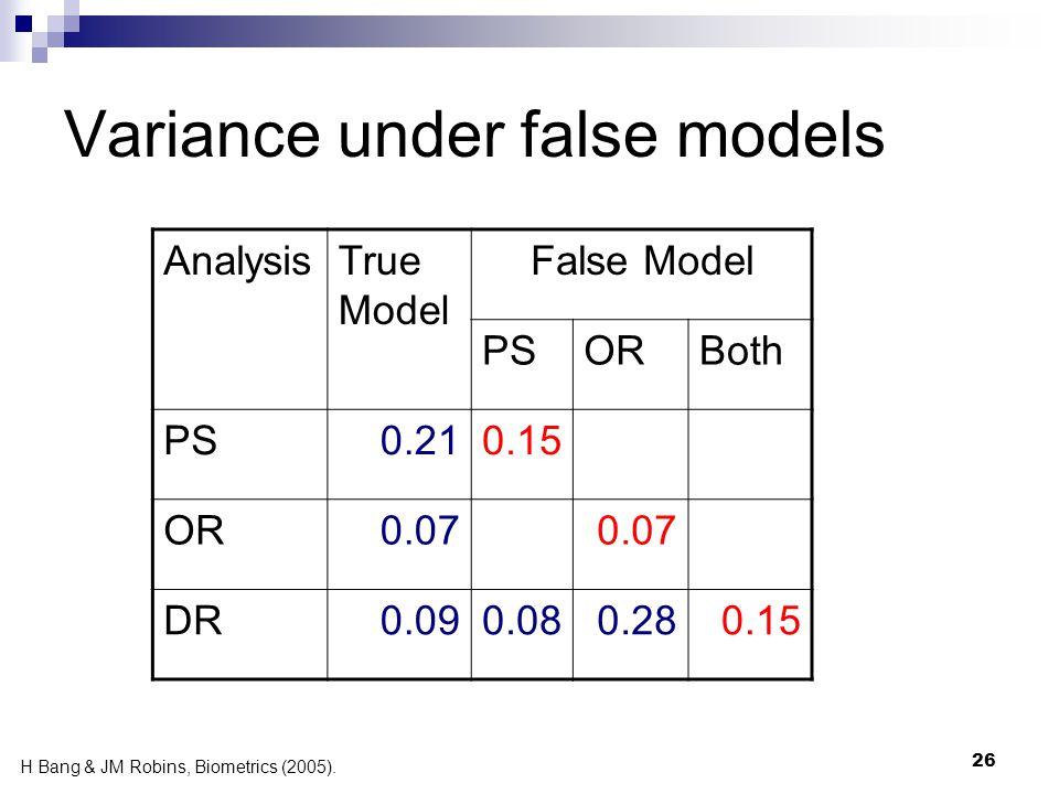 26 Variance under false models AnalysisTrue Model False Model PSORBoth PS0.210.15 OR0.07 DR0.090.080.280.15 H Bang & JM Robins, Biometrics (2005).