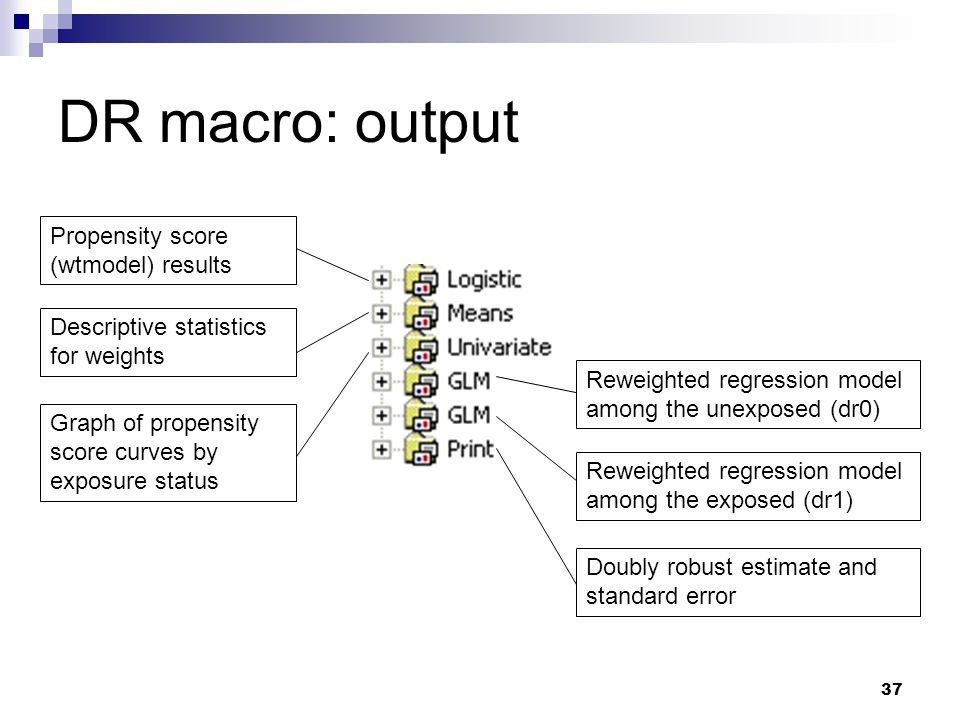 37 DR macro: output Propensity score (wtmodel) results Descriptive statistics for weights Graph of propensity score curves by exposure status Reweight